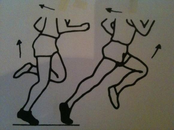 Framfots löpning-