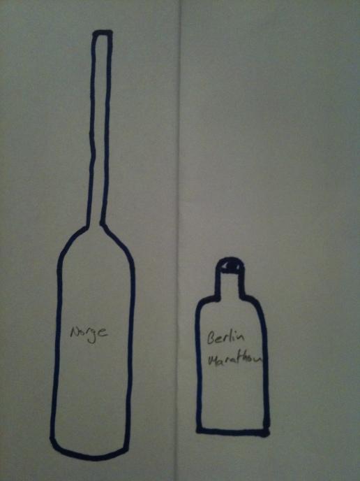 Bra vätskeflaskor frän